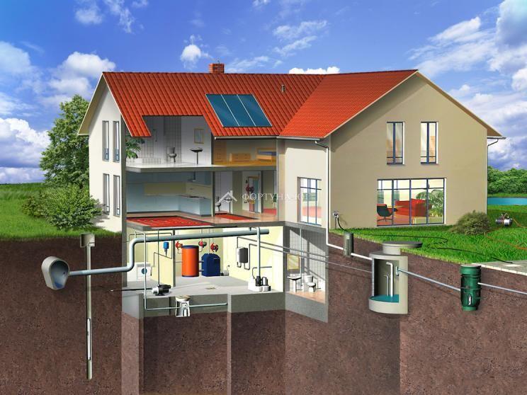 Дома Анапы с дешевым отоплением